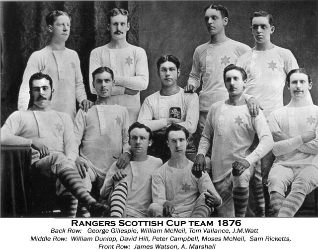 1876 Scottish Cup Team